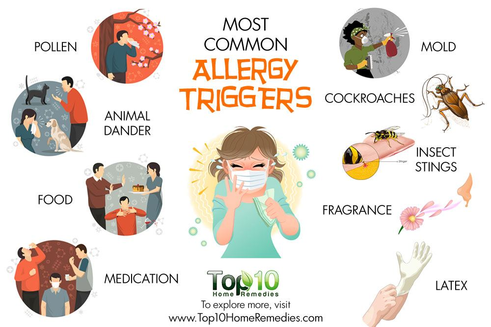 Can Food Allergies Cause Asthma Symptoms