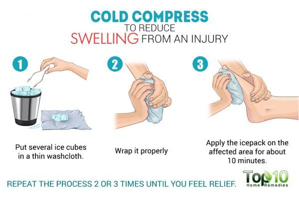 cold compress for swelling