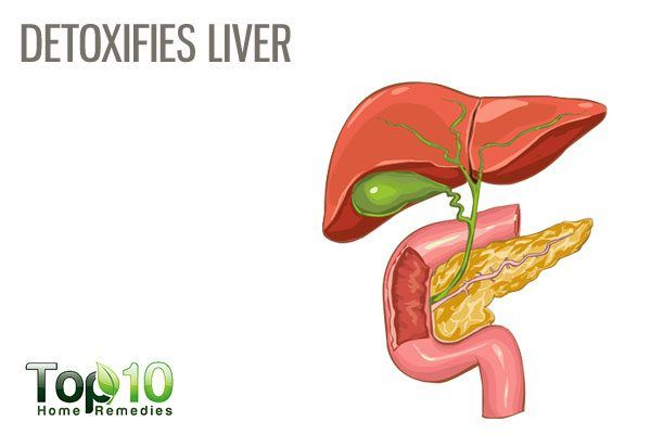 papaya seeds detoxify liver