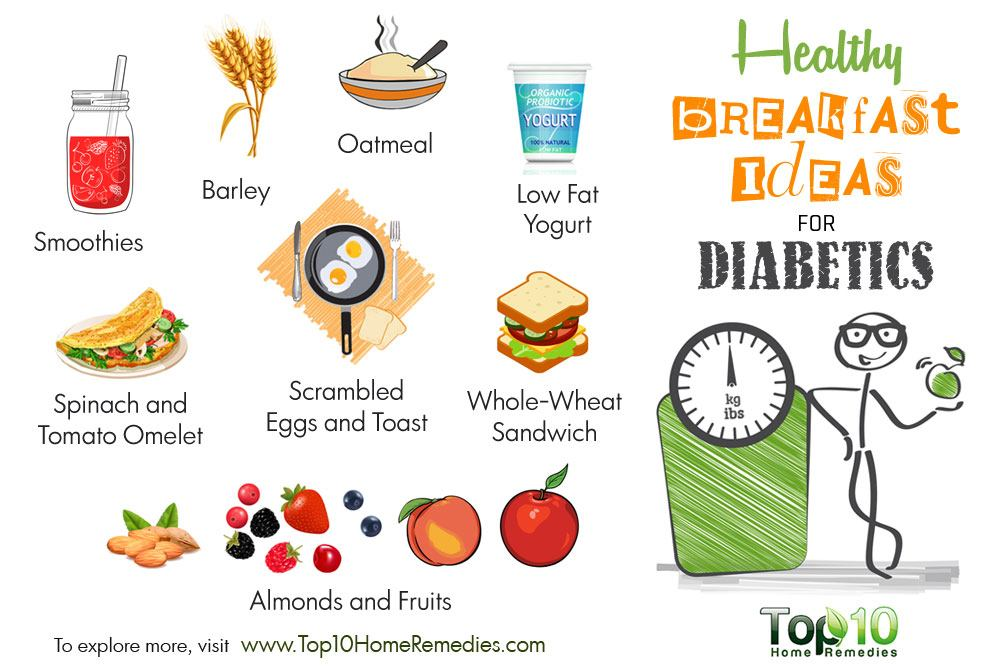 Healthy breakfast ideas for diabetics top 10 home remedies for Healthy home designs