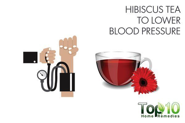 hibiscus tea to lower blood pressure