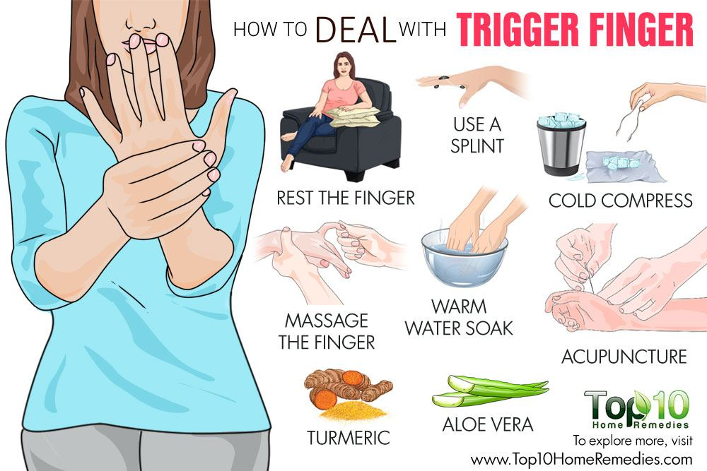 Trigger Finger Definition and Patient Education