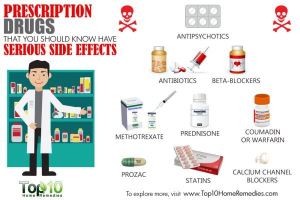 prescription medications have serious side effects