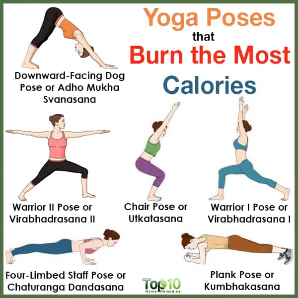 yoga poses that burn calories