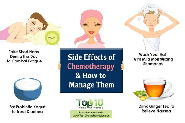 side effects of chemotherapy and how to manage them