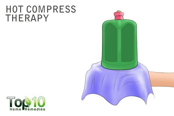 hot compress to increase urine output