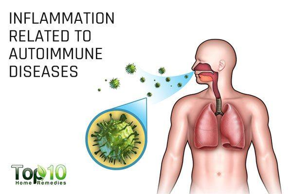 inflammation related to autoimmune diseases