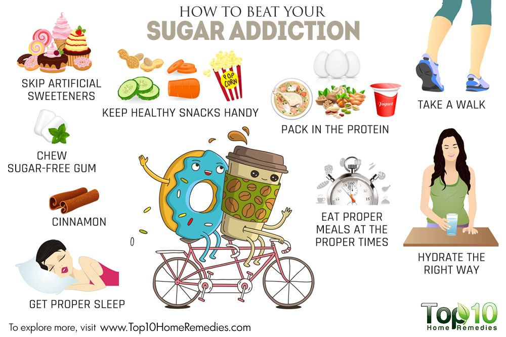 sugar addiction Is sugar addiction a serious issue what is the mechanism of this addiction and how dangerous it is read on to find out if you may be affected.
