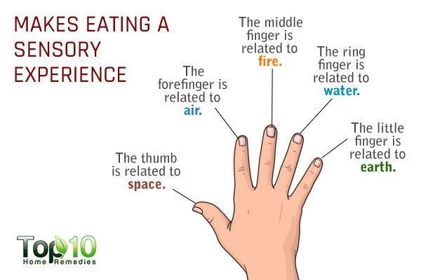 eating with hands makes eating a sensory experience