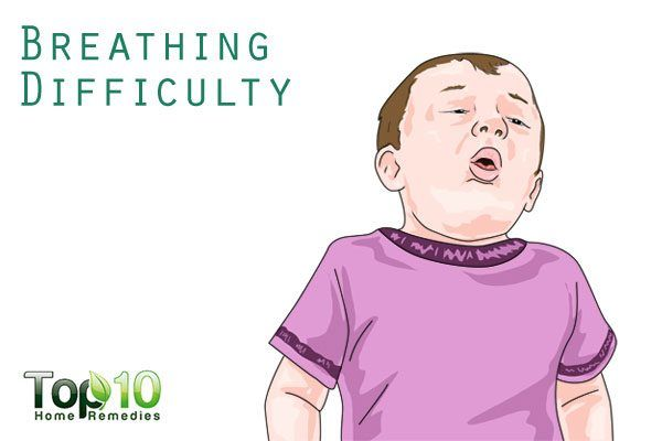 breathing difficulty in children