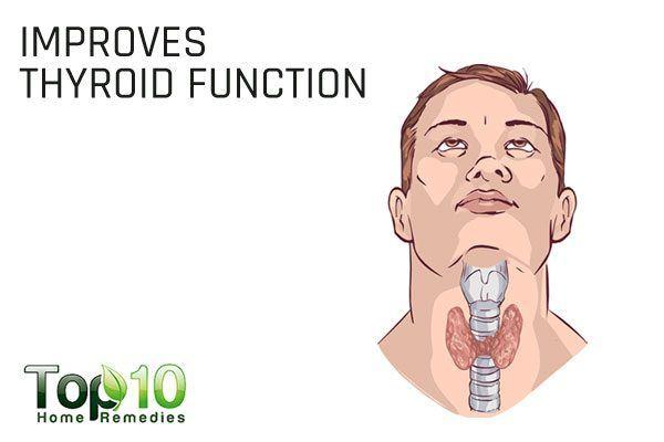 coconut oil improves thyroid functin