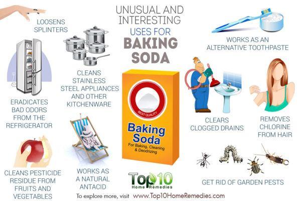 unusual uses of baking soda