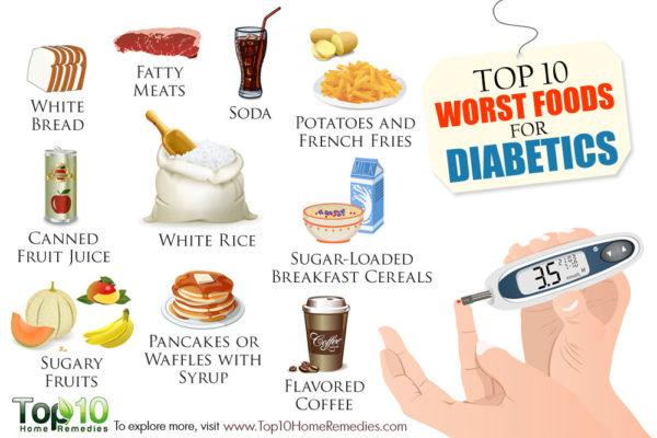 Foods To Avoid With Sugar Diabetes