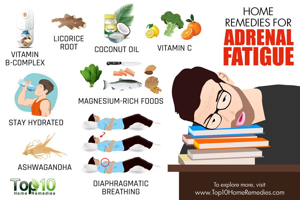 Best Foods To Eat For Adrenal Fatigue