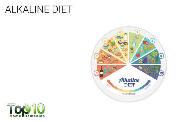 alkaline diet to heal chikungunya