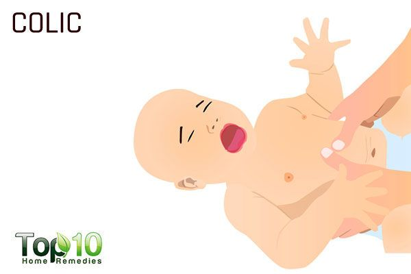 colic pain commin in children
