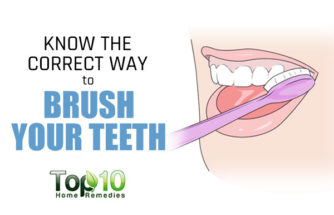Know the Correct Way to Brush Your Teeth