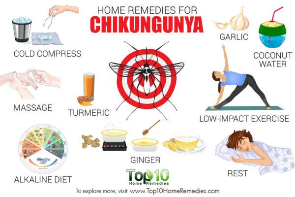 home remedies for chikungunya