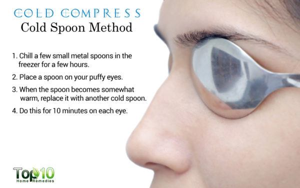 cold spoon compress