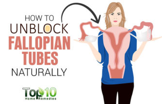 How to Unblock Your Fallopian Tubes Naturally