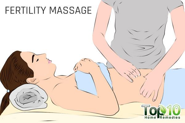 fertility massage to unblock fallopian tubes