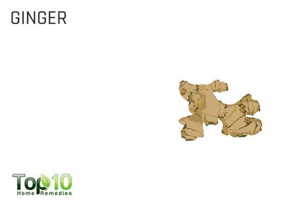 ginger for enlarged adenoids