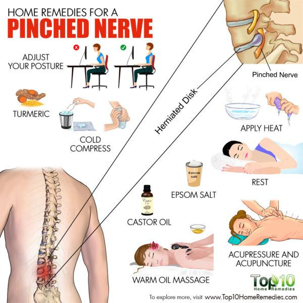 Home Remedies Pinched Nerve Neck Pain