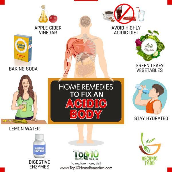 home remedies to fix acidic body