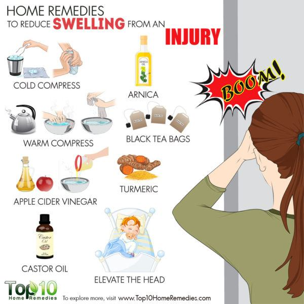 home remedies for swelling on head due to injury