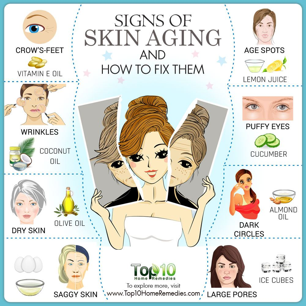 Aging: 10 Signs Of Skin Aging And How To Fix Them