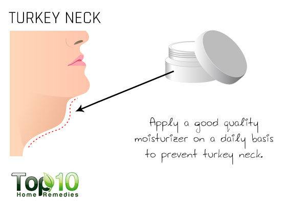 turtle neck sign of aging