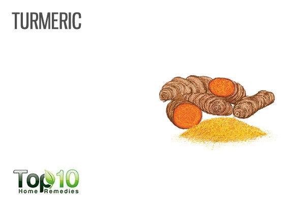 turmeric for Hidradenitis Suppurativa