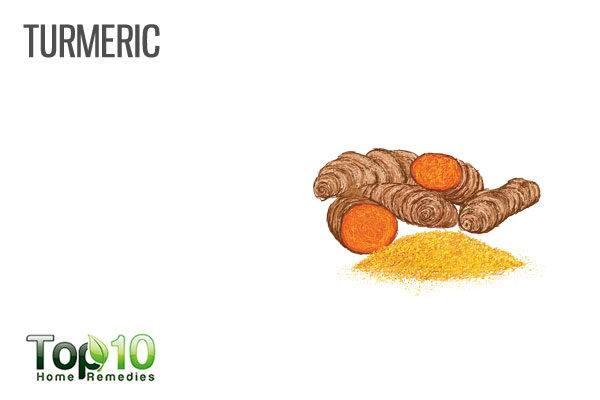 turmeric for Hidradenitis Suppurativa