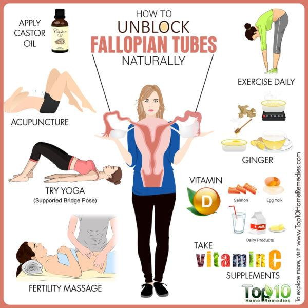 Natural Ways To Open Blocked Fallopian Tubes