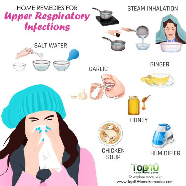 home remedies for upper respiratory infection