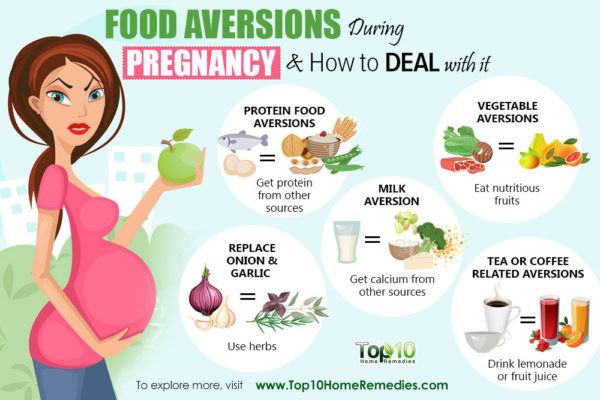 why you have food aversions during pregnancy