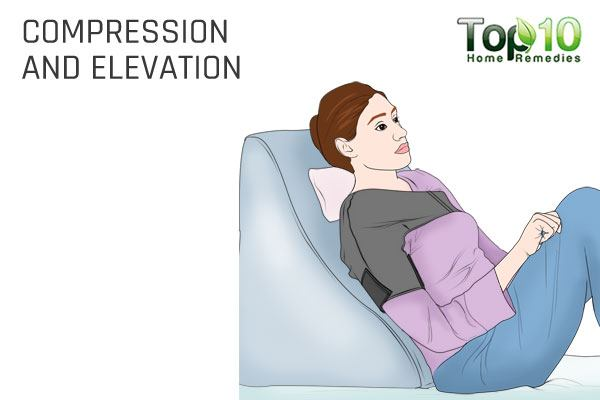 compression and elevation to treat shoulder pain