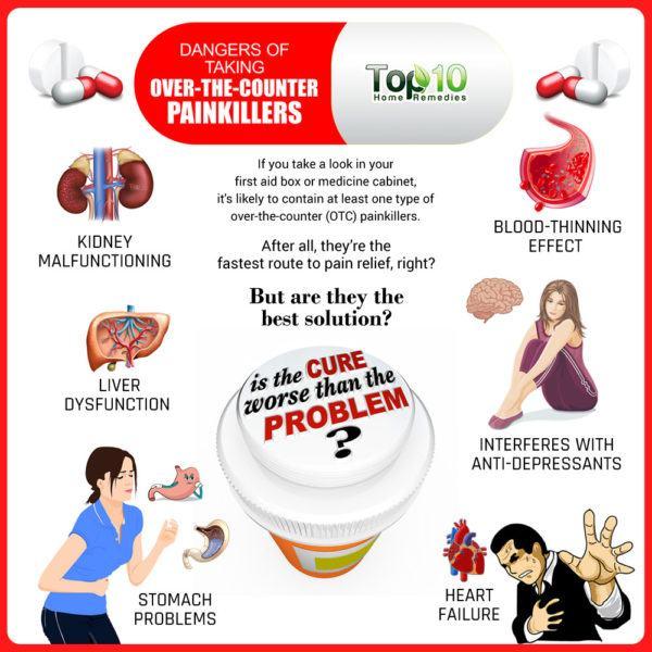 dangers of taking painkiller medication