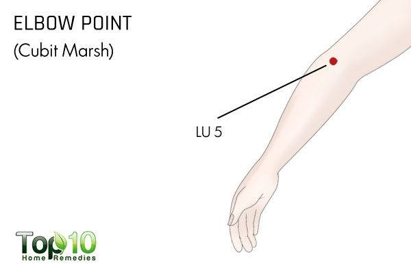 acupressure point elbow LU 5 for back pain relief