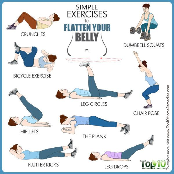 exercises-to-flattern-belly-600x600