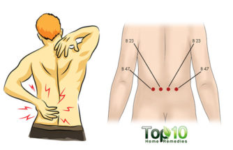 Most Important Acupressure Points for Back Pain Relief