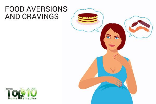 food aversions and craving during 1st trimester of pregnancy