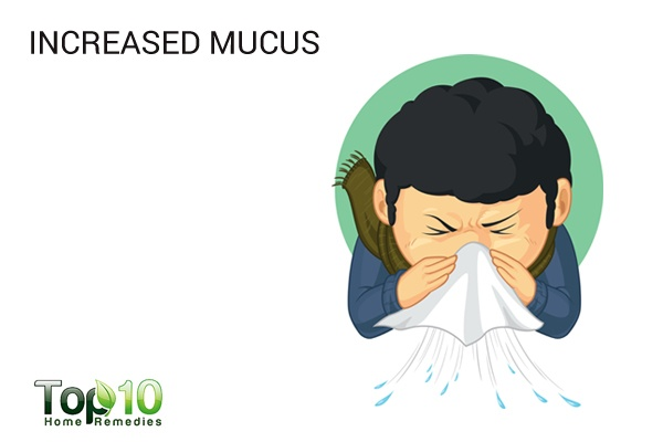 increased mucus due to lung problem