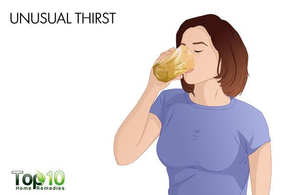 unusual thirst due to low blood pressure