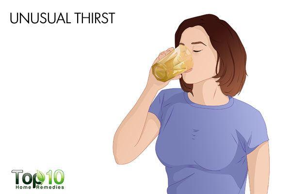 unusual thirst due to low blood pressure