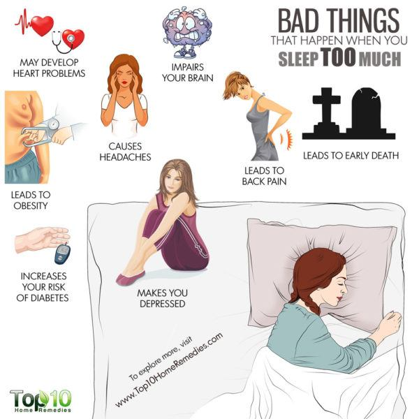 ill health effects of too much sleep