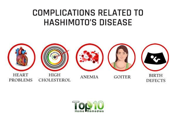 complications related to hashimoto's disease