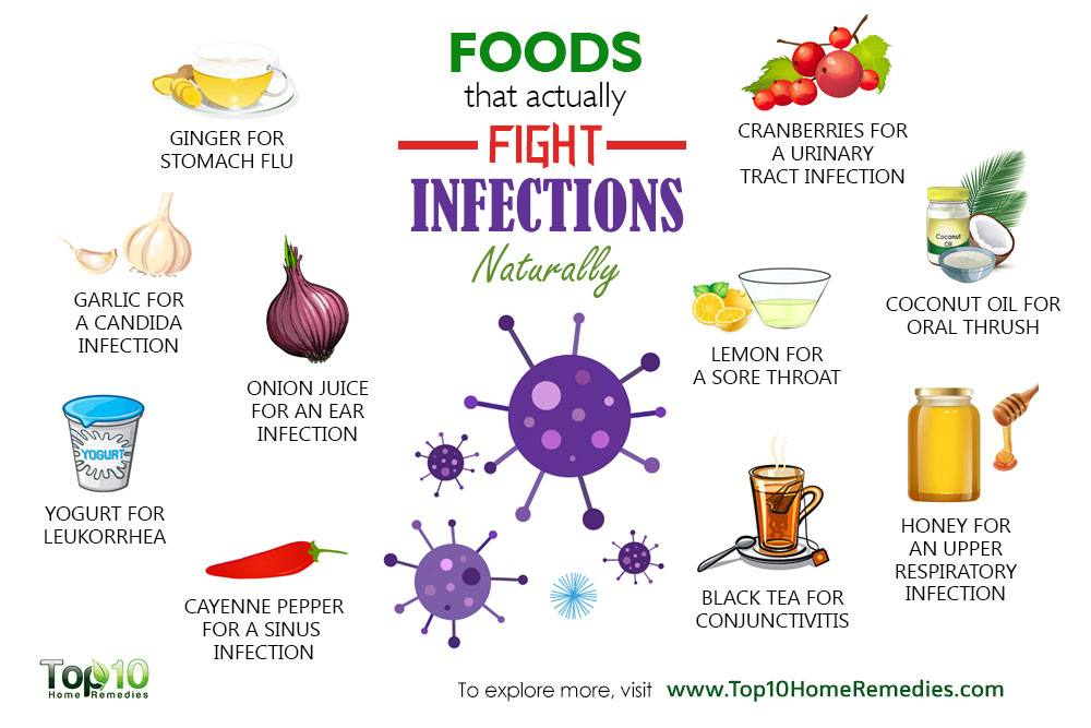 Natural Ways To Fight Infection In The Body