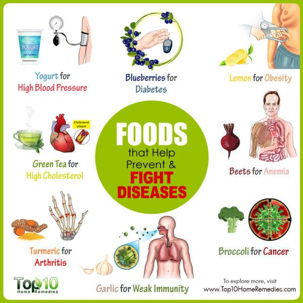 foods that help fight diseases