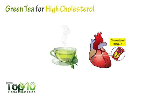 green tea for high cholesterol